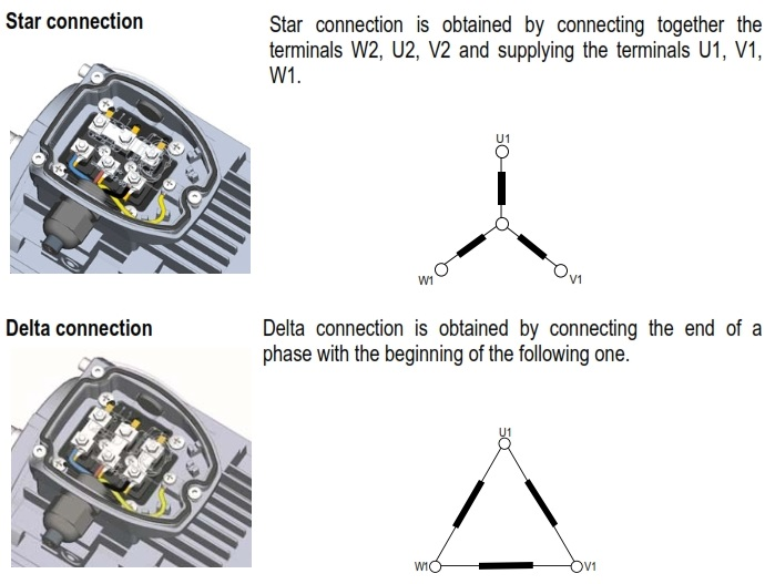 star-delta-connections