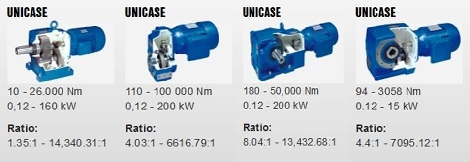 unicase range