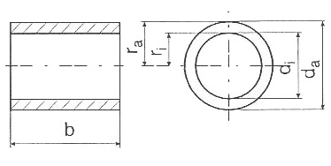 Thick wall cylinder