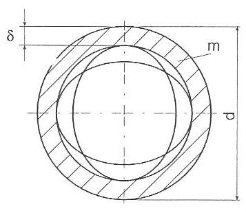 Thin-walled ball shell rotating at center of gravity